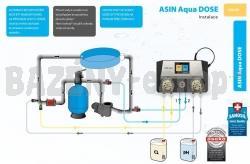 ASIN Aqua DOSE